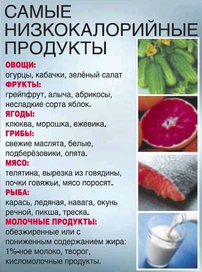 Съедать похудении можно фруктов сколько при день в